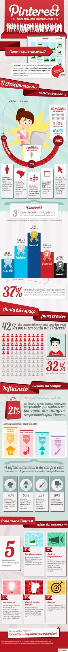 Confira mais um infográfico do TechTudo, dessa vez, é a rede social Pinterest que ganha números interessantes, você já conhece o Pinterest? Não? Então confira: