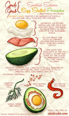 Grok Grub's Smoked Salmon Egg Stuffed Avocados, Illustrated by Alex Boake