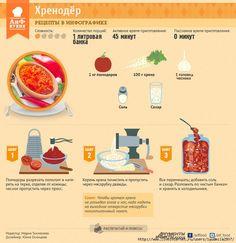 Заготовки овощей (рецепты в инфографике). Обсуждение на LiveInternet - Российский Сервис Онлайн-Дневников