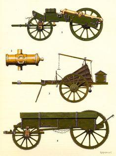 Cannone, obice e attrezzatura di artiglieria polacca