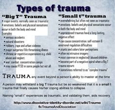 Dissociation and Trauma | Share