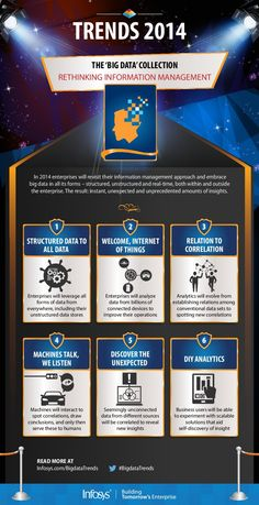6 #BigData Trends for 2014 which will influence economics and innovation. The question is how society will benefit from it.