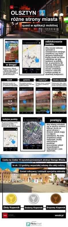 questy w aplikacjach mobilnych
