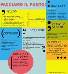 La serie impara a scrivere in italiano: adottiamo la grammatica italiana