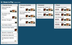 10 Essential Designer Tools for Staying Organized \\\ Trello