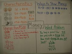 Math Workshop Adventures: Time, Money, +, -  We loved teaching Change from 5.00 dollars after subtraction this year.  It went so smoothly.