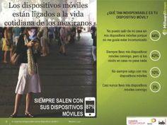 Mexicanos migran de teléfonos celulares básicos a smartphones