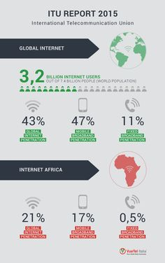 ITU Report Africa is increasingly connected - Vuetel Italia All About Africa, Global Mobile, Itu, Weekend Wear, Infographics, Connection, African, Italy