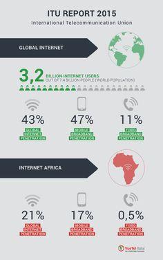 ITU Report 2015: Africa is increasingly connected - Vuetel Italia
