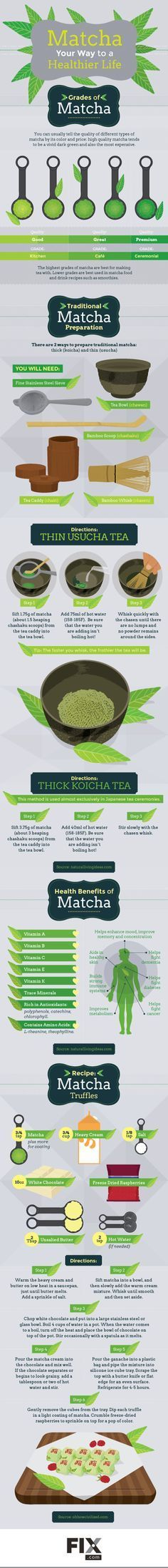 The Benefits of Matcha Green Tea | Fix.com