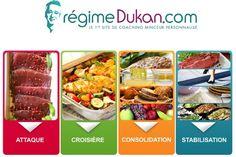 Dukan Diet, starting this tomorrow!