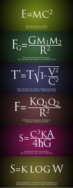 Words of Wisdom found in Math Formulas @Alison K.