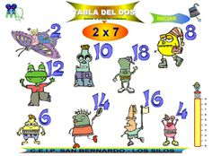 ¿Quieres que te pregunte las tablas de multiplicar?, de El Tanque, te invita a repasar las tablas de multiplicar y a comprobar una por una que las sabes. Todo ello de forma atractiva como se puede comprobar en la imagen.
