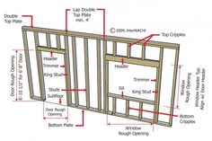 Another good illustration of wood framing