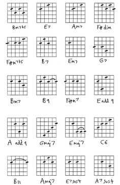 Guitar - jazz and diminished chords