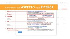 Panoramica sull' ASPETTO nella RICERCA URL Snippet Ricerca in un sito Sitelink Evento Rich Snippet Breadcrumb Prodotto - R...