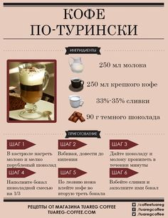 Кофе по-турински