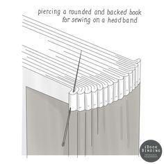 19 besten book binding bilder auf pinterest notizbuch buchbinderei und basteln. Black Bedroom Furniture Sets. Home Design Ideas