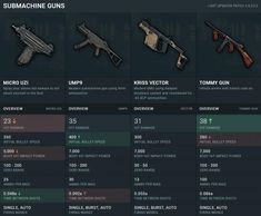 PUBG - Characteristics of All Items and Weapons