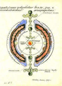 Tibetan diagram of the hollow earth?