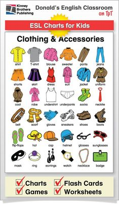 Clothing Chart This is a perfect ESL Food Chart for tacking to a classroom board or directly in students' notebooks for a reference they'll return to again and again! English Phonics, Teaching English Grammar, English Verbs, English Writing Skills, English Language Learners, English Vocabulary Words, Learn English Words, German Language, Japanese Language