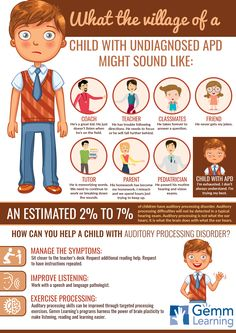 Auditory Processing Disorder Apd Language Activities Reading Comprehension Sch Therapy Special