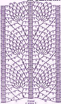 Crochet Curtain Pattern, Crochet Curtains, Curtain Patterns, Crochet Chart, Crochet Stitches, Free Crochet, Crochet Top, Stitch Patterns, Crochet Patterns