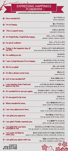 Infographic: how to express happiness in Japanese