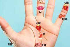出典:tabi-labo.com 手のひらのツボ押しと言えば、足の裏のツボ押しなどと同様、健康法として定着していますよね。多くの方がご存知のように、手のひらには全身のツボが各所にあります。目や頭の疲れ