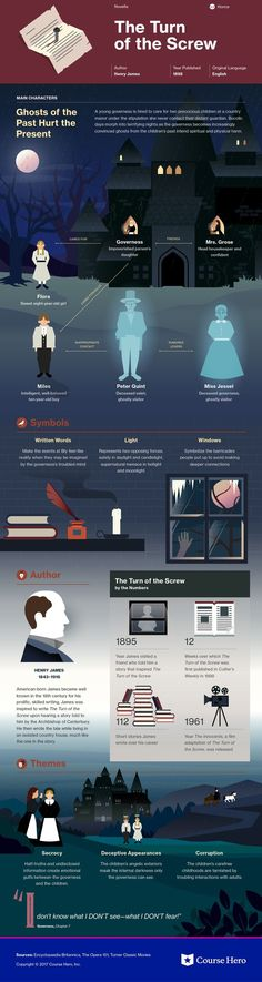 This study guide and infographic for Henry James's The Turn of the Screw offer summary and analysis on themes, symbols, and other literary devices found in the text. Explore Course Hero's library of literature materials, including documents and Q&A pairs. British Literature, Classic Literature, Classic Books, I Love Books, Great Books, Books To Read, Teaching Literature, Literature Books, Book Infographic