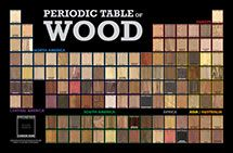 The Wood Database. Browse different types of wood by their common names, with pics too. Great go-to for building stuff!