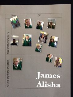 Mr P's ICT blog - iPads in the Classroom: Selfie Carroll Diagrams! Primary Maths, Primary Education, Primary School, Carroll Diagram, Classroom Behavior Management, Numeracy, Eyfs, Teaching Tips, Activities