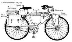 bike travel drawing
