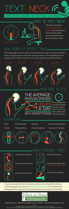 Among the most common reasons people visit the chiropractor is neck pain caused by text-neck. Take these preventative measures to lower neck pain today. Back in Shape Chiropractic (847) 249-2225 4673