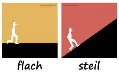 flach_steil_Adjektive_Gegensatzpaare_deutschlernerblog