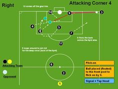 Attacking Corner 4 (Flick-on) - Professional Soccer Coaching