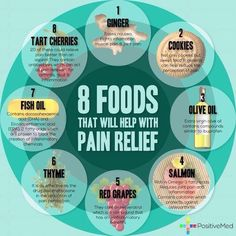 Foods that help with pain relief.