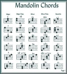 Old and New Media Item: Mandolin Chords 1 - DailyStrength Music Theory Guitar, Music Chords, Music Sing, Ukulele Chords, Music Guitar, Acoustic Guitar, Guitar Guy, Box Guitar, Guitar Tabs