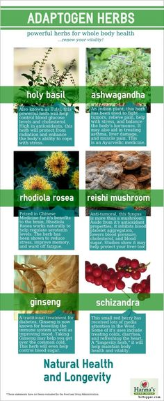 Adaptogen #herbs have used for centuries for natural longevity #infographic via www.bittopper.com/post.php?id=2128864777528c005e1c9b18.70190603