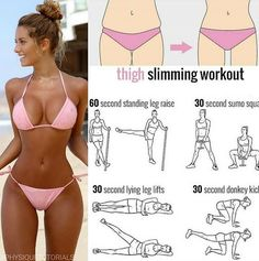 Healthy | Physique | Tips Best thigh slimming workout! Follow us (@gymethods) for the best daily workout tips  ⠀  All credits to respective owner(s) // DM Tag a friend who'd like these tips