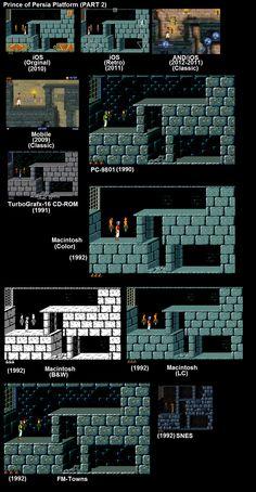 Prince Of Persia Platform (Part 2)