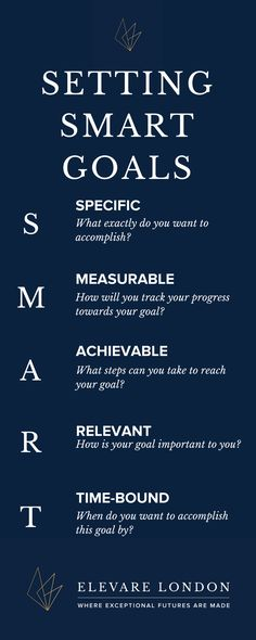 Effective goal-setting will help your child stay motivated and be able to achieve their goals!  http://amp.gs/pWSR