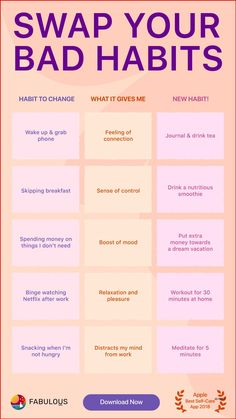 Online Fitness, Kalender Design, Life Quotes Love, Mom Quotes, Change Quotes, Self Care Activities, Good Habits, Self Care Routine, Self Improvement Tips