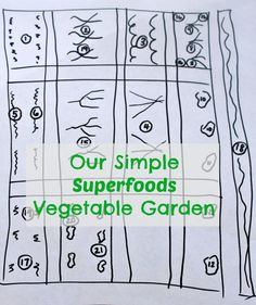 How to plan the BEST vegetable garden for pennies!! Grow your own food, eat real food! Couldn't be easier with this free plan