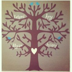 My little family tree I made.