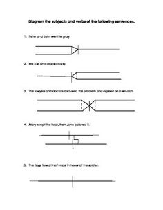 Sentence diagramming resources follow the link to diagramming sentence diagramming ccuart Choice Image
