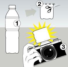 Ten DIY flash diffusers