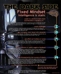 Fixed mindset, Dark Side edition.