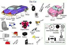 Forum   ________ Learn English   Fluent LandVocabulary: the Car   Fluent Land