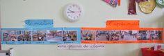 Pour travailler sur le déroulement de la journée, j'utilise dans ma classe une pendule de classe. J'ai trouvé cette idée dans